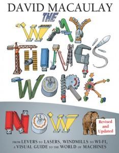thingswork